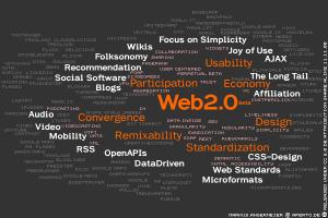 web20map